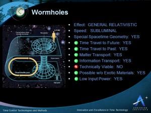 Characteristics of a wormhole